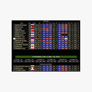 Табло Eleiko Easy WL International Scoreboard System